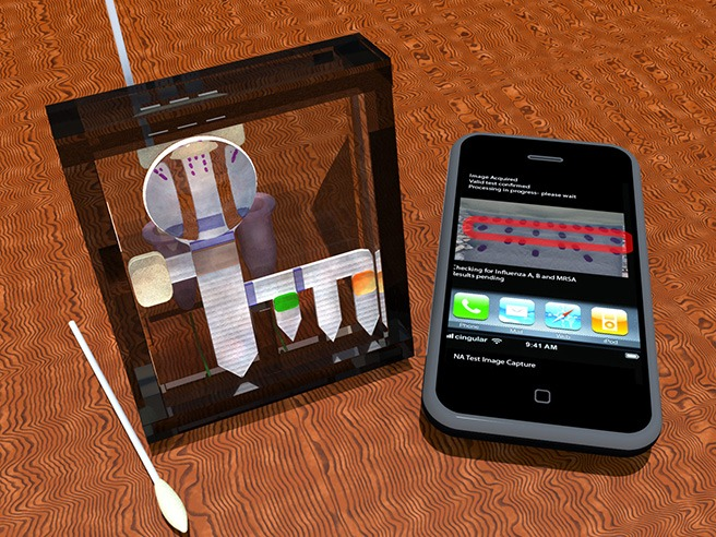 Illustration of microfluidic diagnostic device and cell phone