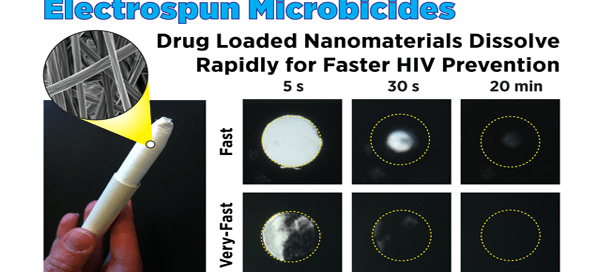 Electrospun Microbicides: Drug loaded nanomaterial dissolve rapidly for faster HIV Prevention