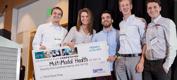 Multi Modal Health team