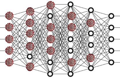 graphic of deep learning and coronavirus
