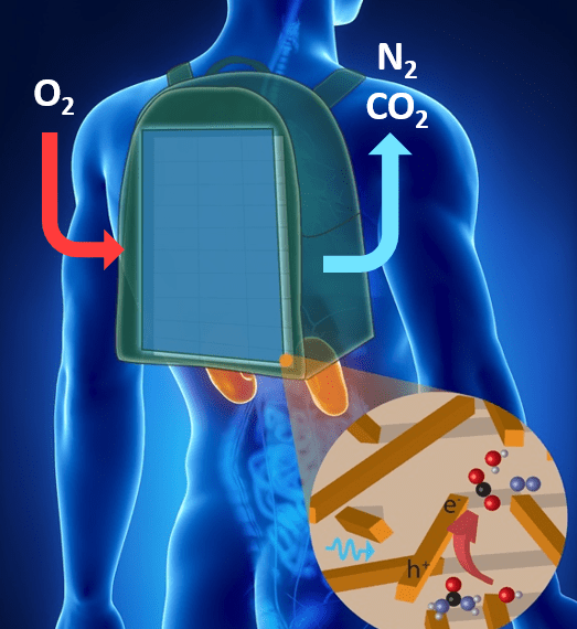 backpack dialysis