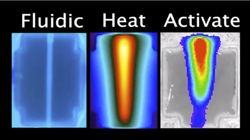 Fluidic HEAT activation panel