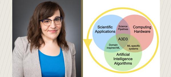 Amy Orsborn headshot and Venn diagram